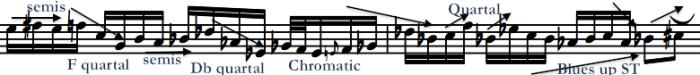 chrom-2a